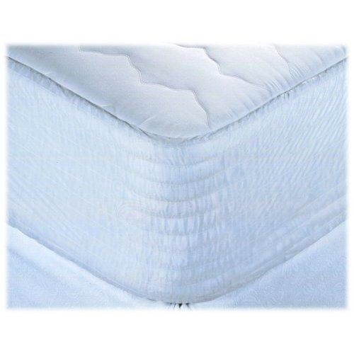 Simmons Beautyrest Cotton Blend Waterproof with Laminate Twin Mattress Pad